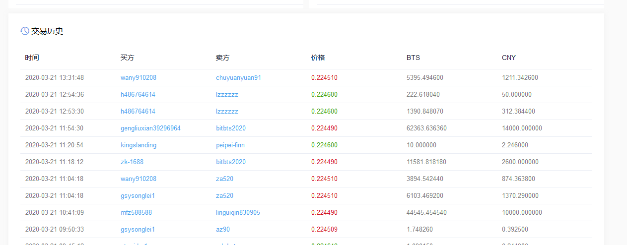 Screenshot_2020-03-22 BTS 区块链浏览器